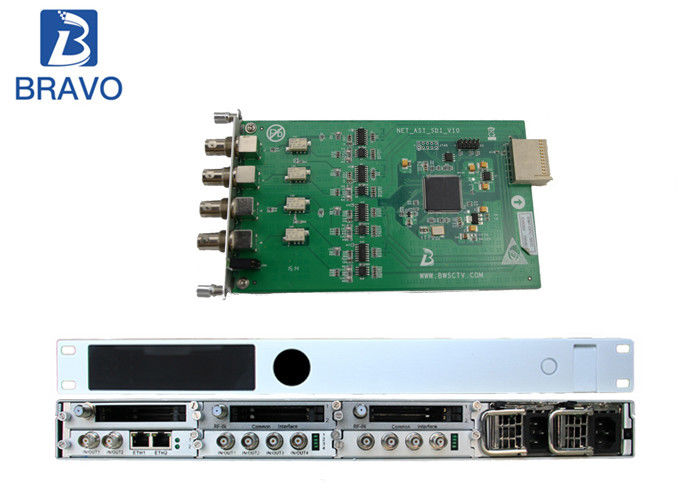 CBR VBR Real Time Head End Device , BWFCPC - 8102 Video Headend Equipment