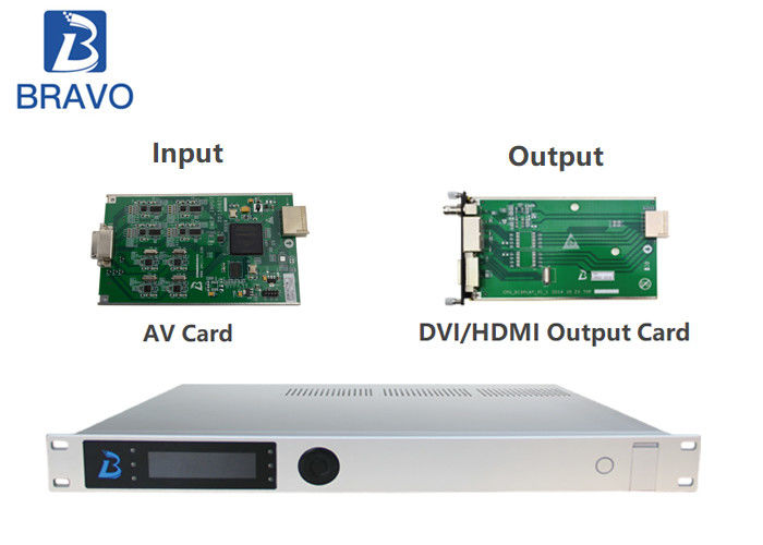 Digital Broadcasting TV Service Satellite Box Decoder With Wide Range Of Input And Output